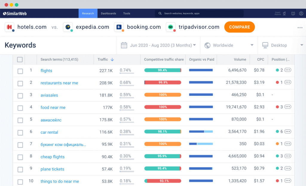 competitor research tool similarweb