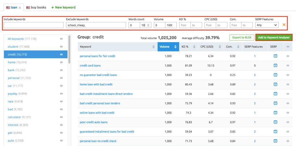 keyword research tool semrush vs similarweb